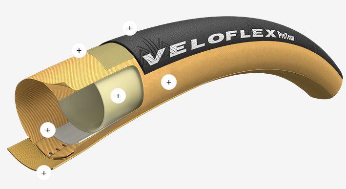 Boyau Veloflex ProTour 700x23 - 2021