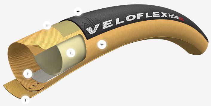 Boyau Veloflex ProTour Race 700x23 Noir - 2021