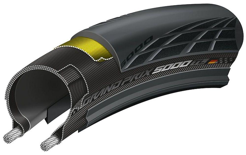 Pneu Continental Grand Prix 5000 TUBELESS - 700x28