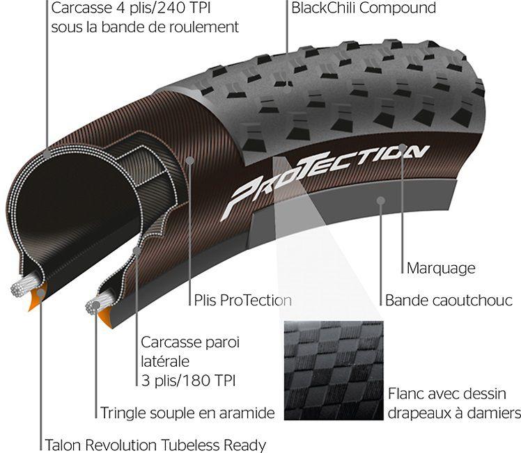 Pneu Continental VTT Race King ProTection 29x2.20 Tubeless Ready - Art. 101473
