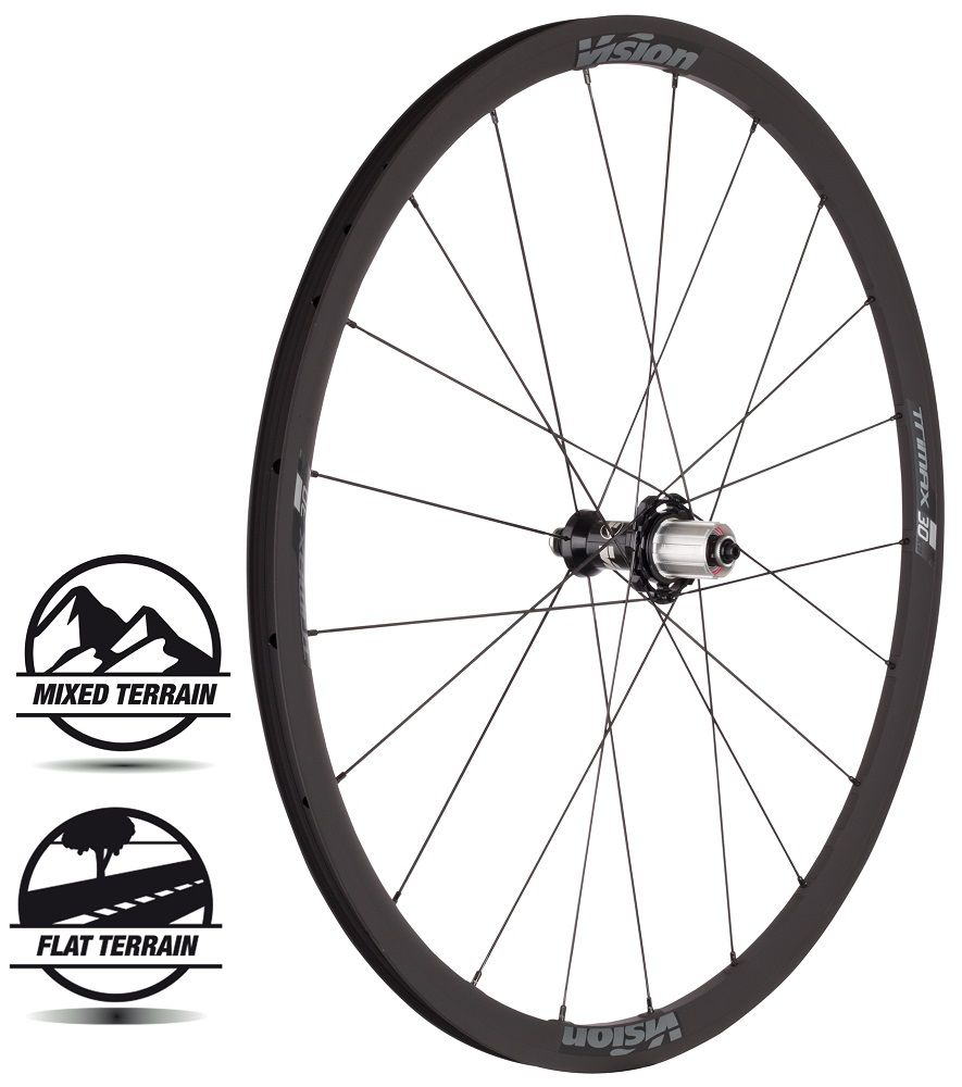 Roues Vision Trimax 30 KB V17 Stickers Gris New 2018 - Super Promo